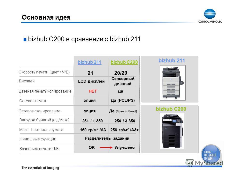 Основная идея bizhub С200 в сравнении с bizhub 211 Качестьво печати Ч/Б Дисплей Загрузка бумагой (стд/макс) Сетевая печать Цветная печать/копирование bizhub 211 Финишные функции bizhub C200 Скорость печати (цвет / Ч/Б) bizhub 211bizhub C200 НЕТ опция
