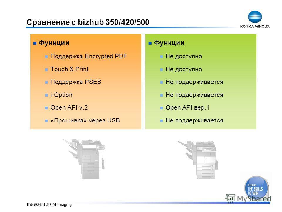 Сравнение с bizhub 350/420/500 Функции Поддержка Encrypted PDF Touch & Print Поддержка PSES i-Option Open API v.2 «Прошивка» через USB Функции Не доступно Не поддерживается Open API вер.1 Не поддерживается