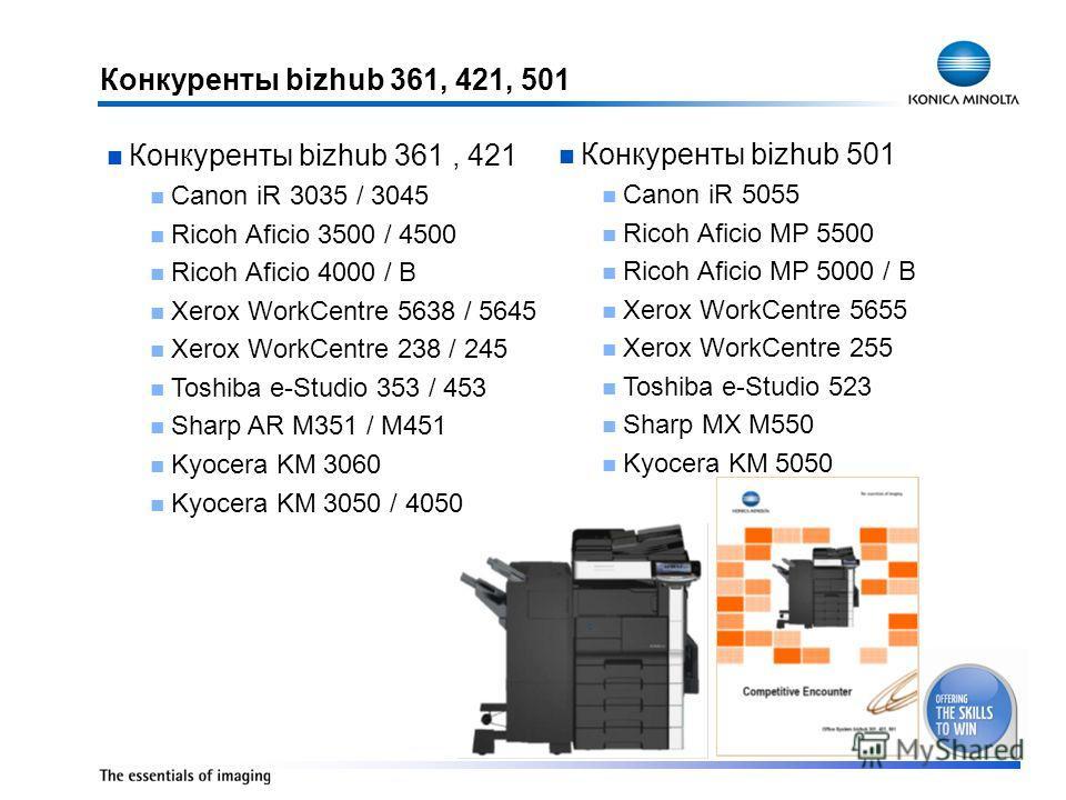 Конкуренты bizhub 361, 421, 501 Конкуренты bizhub 361, 421 Canon iR 3035 / 3045 Ricoh Aficio 3500 / 4500 Ricoh Aficio 4000 / B Xerox WorkCentre 5638 / 5645 Xerox WorkCentre 238 / 245 Toshiba e-Studio 353 / 453 Sharp AR M351 / M451 Kyocera KM 3060 Kyo