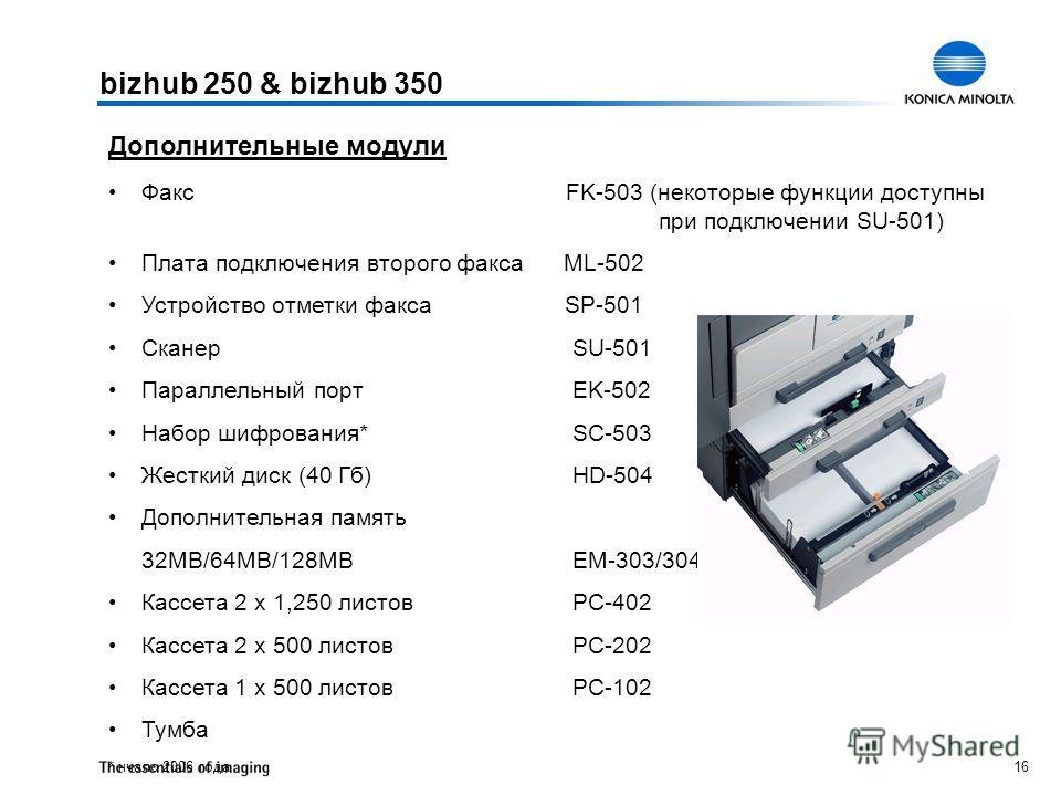 16 bizhub 250 & bizhub 350 Дополнительные модули Факс FK-503 (некоторые функции доступны при подключении SU-501) Плата подключения второго факса ML-502 Устройство отметки факса SP-501 Сканер SU-501 Параллельный порт EK-502 Набор шифрования* SC-503 Же