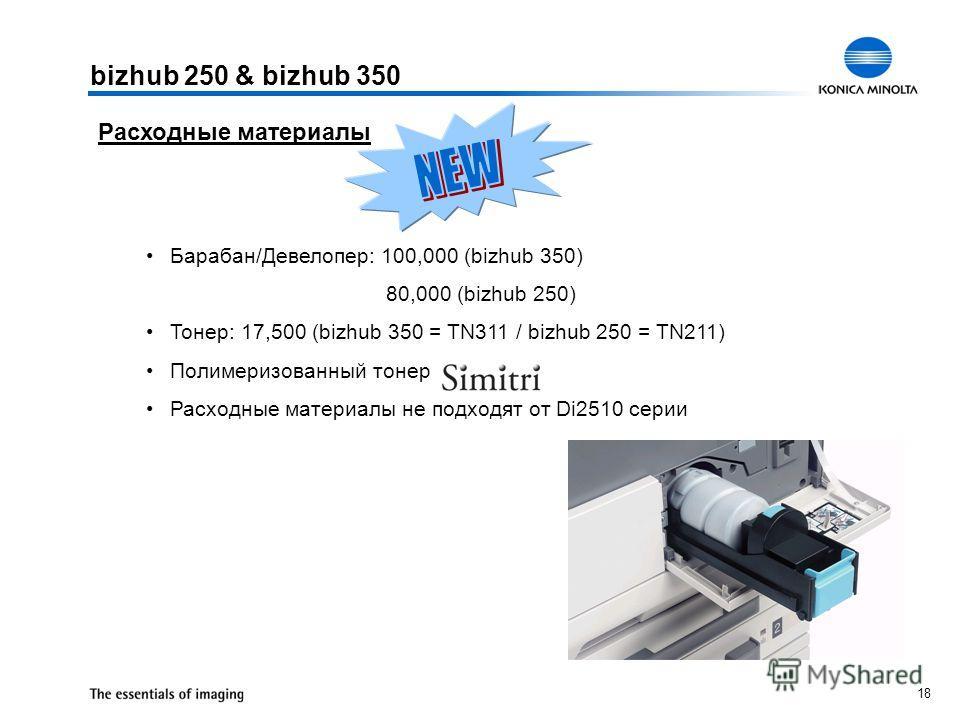 18 bizhub 250 & bizhub 350 Расходные материалы Барабан/Девелопер: 100,000 (bizhub 350) 80,000 (bizhub 250) Тонер: 17,500 (bizhub 350 = TN311 / bizhub 250 = TN211) Полимеризованный тонер Расходные материалы не подходят от Di2510 серии