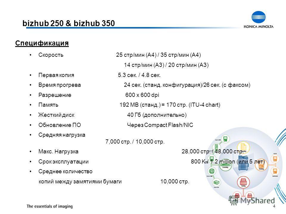 4 Спецификация Скорость 25 стр/мин (A4) / 35 стр/мин (A4) 14 стр/мин (A3) / 20 стр/мин (A3) Первая копия 5.3 сек. / 4.8 сек. Время прогрева 24 сек. (станд. конфигурация)/26 сек. (с факсом) Разрешение 600 x 600 dpi Память 192 MB (станд.) = 170 стр. (I