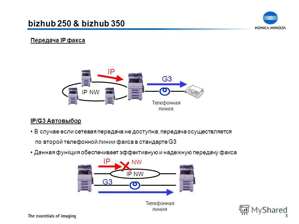 8 Передача IP факса IP/G3 Автовыбор В случае если сетевая передача не доступна, передача осуществляется по второй телефонной линии факса в стандарте G3 Данная функция обеспечивает эффективную и надежную передачу факса IPNW G3 IP Телефонная линия G3 I