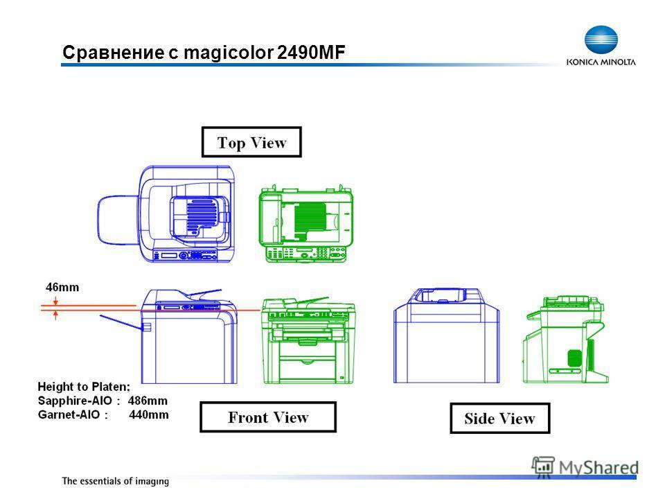 Сравнение с magicolor 2490MF