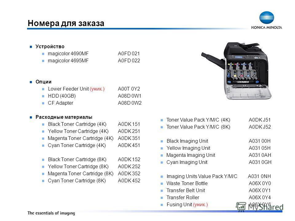 Номера для заказа Устройство magicolor 4690MFA0FD 021 magicolor 4695MFA0FD 022 Опции Lower Feeder Unit (уник.) A00T 0Y2 HDD (40GB)A08D 0W1 CF AdapterA08D 0W2 Расходные материалы Black Toner Cartridge (4K)A0DK 151 Yellow Toner Cartridge (4K)A0DK 251 M