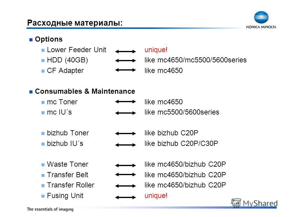 Расходные материалы: Options Lower Feeder Unit unique! HDD (40GB) like mc4650/mc5500/5600series CF Adapter like mc4650 Consumables & Maintenance mc Toner like mc4650 mc IU´s like mc5500/5600series bizhub Toner like bizhub C20P bizhub IU´slike bizhub