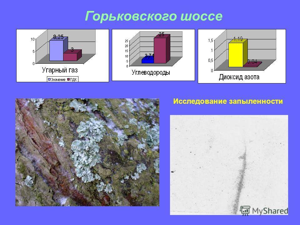 Горьковского шоссе Исследование запыленности