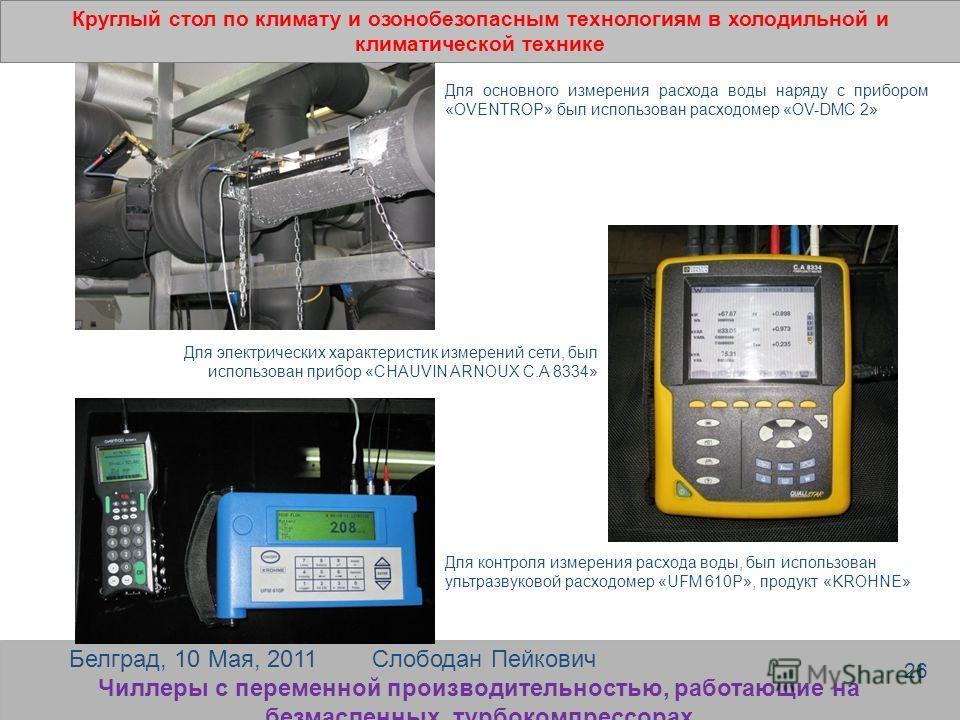 Белград, 10 Мая, 2011 Слободан Пейкович Чиллеры с переменной производительностью, работающие на безмасленных турбокомпрессорах 26 Для основного измерения расхода воды наряду с прибором «OVENTROP» был использован расходомер «OV-DMC 2» Круглый стол по