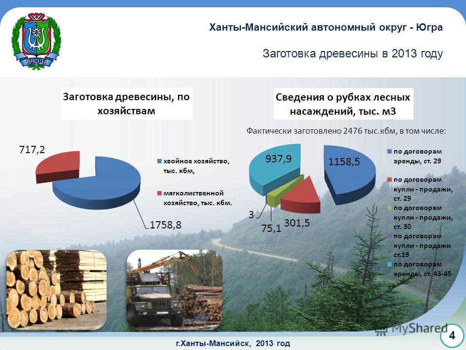 г.Ханты-Мансийск, 2013 год Заготовка древесины в 2013 году Ханты-Мансийский автономный округ - Югра 4