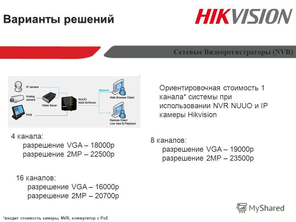Ориентировочная стоимость 1 канала* системы при использовании NVR NUUO и IP камеры Hikvision 4 канала: разрешение VGA – 18000р разрешение 2MP – 22500р 8 каналов: разрешение VGA – 19000р разрешение 2MP – 23500р 16 каналов: разрешение VGA – 16000р разр