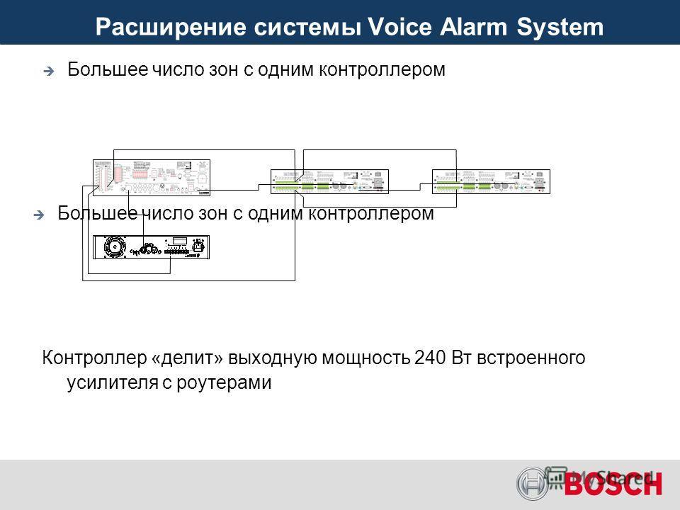 Больше мощности на одну зону Примечание: нет мониторинга + нет возможности подключить резервный усилитель Расширение системы Voice Alarm System