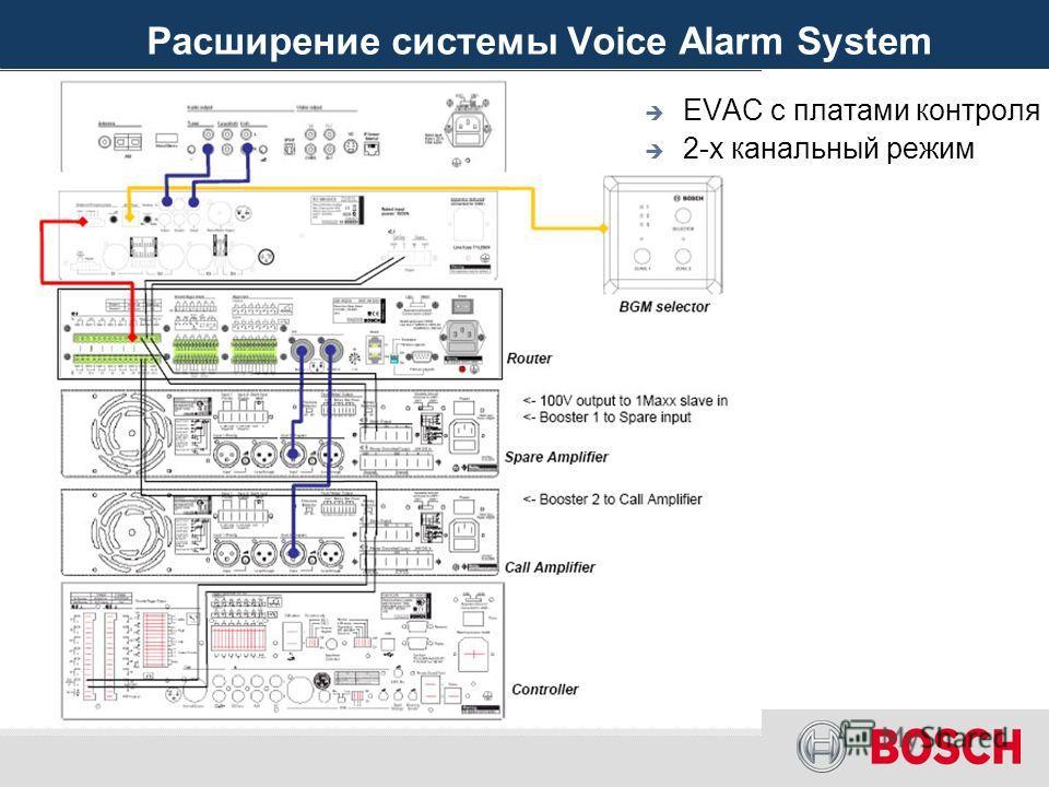 Расширение системы Voice Alarm System Локальный источник музыки