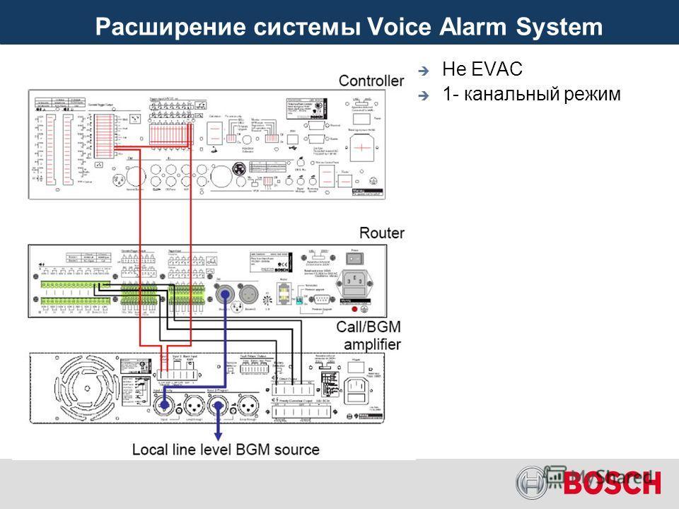 Расширение системы Voice Alarm System EVAC c платами контроля 2-х канальный режим