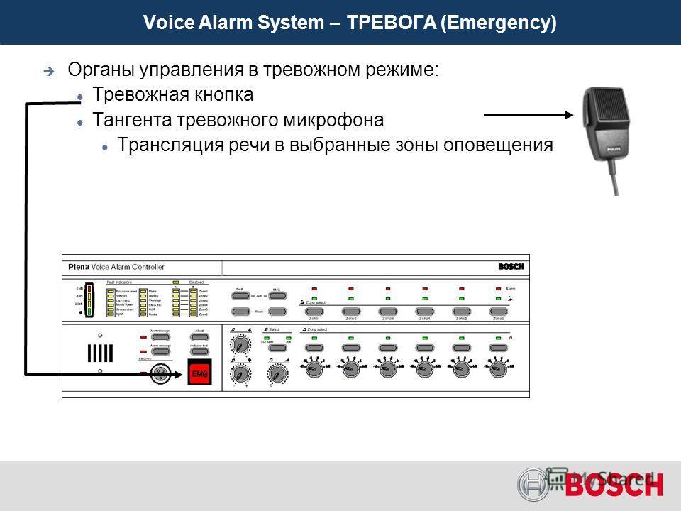 Voice Alarm System – ТРЕВОГА (Emergency) Органы управления в тревожном режиме: Тревожная (аварийная) кнопка Вводит систему в тревожный режим (emergency mode) Имеет наивысший приоритет по отношению к другим тревожным входам Может запускаться запрограм