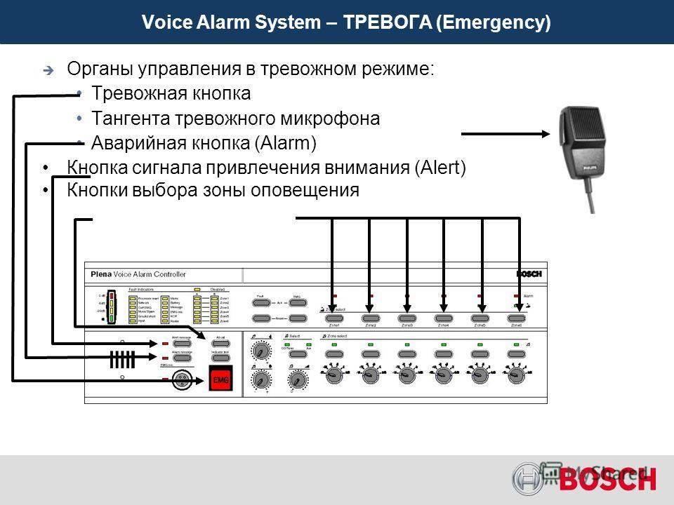 Органы управления в тревожном режиме: Тревожная кнопка Тангента тревожного микрофона Аварийная кнопка (Alarm) Кнопка сигнала привлечения внимания (Alert) Трансляция сигнала привлечения внимания в выбранные зоны оповещения Voice Alarm System – ТРЕВОГА