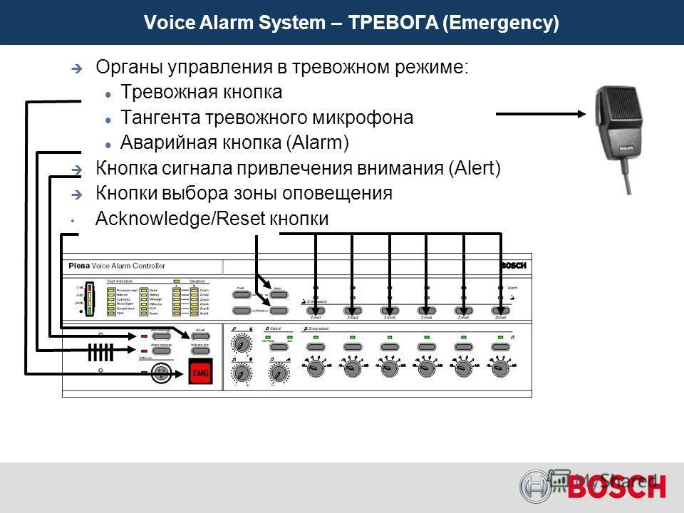 Органы управления в тревожном режиме: Тревожная кнопка Тангента тревожного микрофона Аварийная кнопка (Alarm) Кнопка сигнала привлечения внимания (Alert) Кнопки выбора зоны оповещения Voice Alarm System – ТРЕВОГА (Emergency)