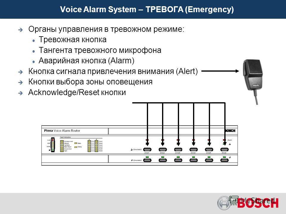 Органы управления в тревожном режиме: Тревожная кнопка Тангента тревожного микрофона Аварийная кнопка (Alarm) Кнопка сигнала привлечения внимания (Alert) Кнопки выбора зоны оповещения Acknowledge/Reset кнопки