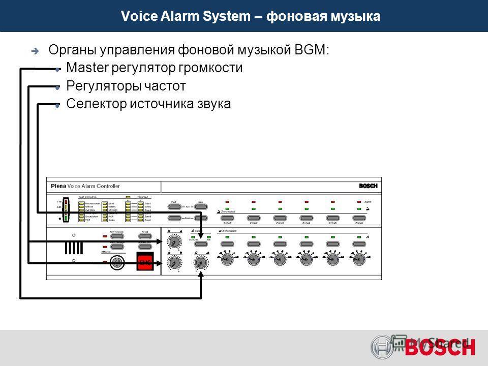Органы управления фоновой музыкой BGM: Master регулятор громкости Регуляторы частот Voice Alarm System – фоновая музыка