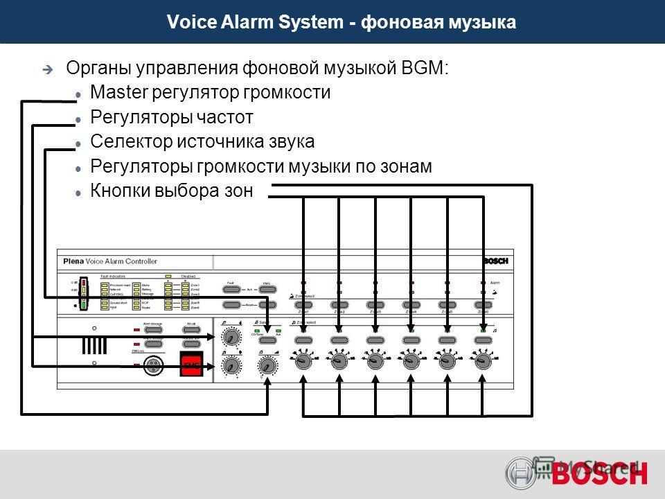 Органы управления фоновой музыкой BGM: Master регулятор громкости Регуляторы частот Селектор источника звука Регуляторы громкости музыки по зонам Voice Alarm System – фоновая музыка