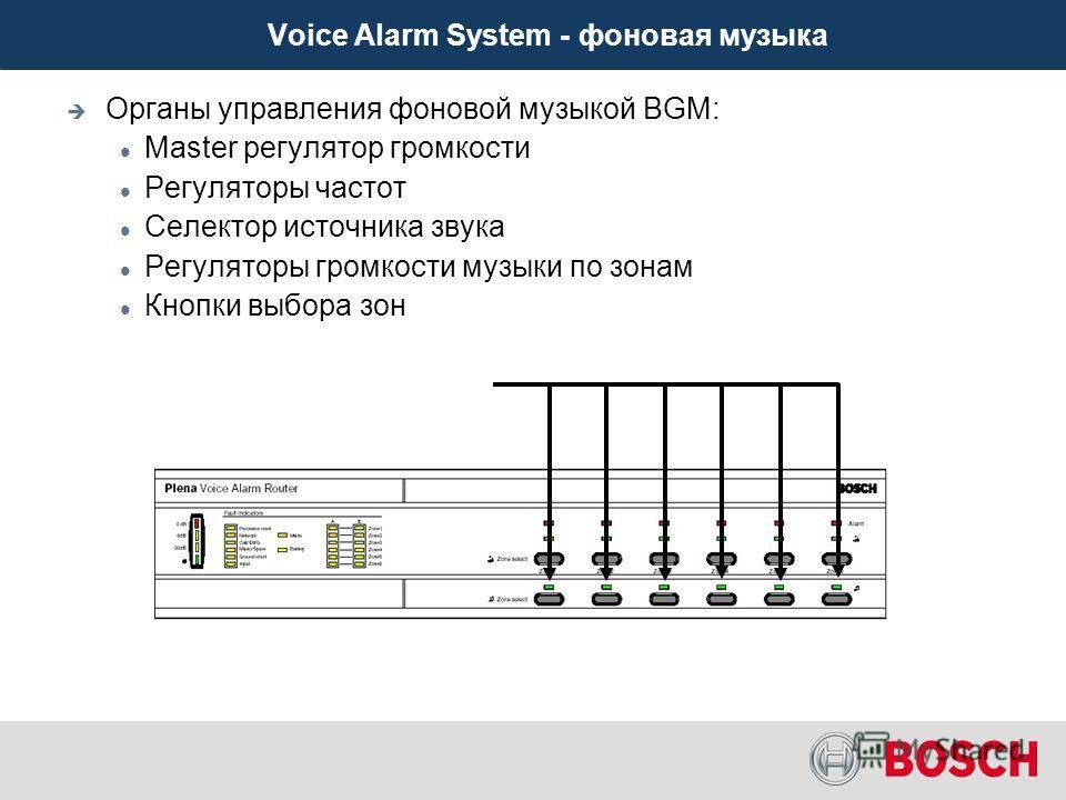 Voice Alarm System - фоновая музыка Органы управления фоновой музыкой BGM: Master регулятор громкости Регуляторы частот Селектор источника звука Регуляторы громкости музыки по зонам Кнопки выбора зон