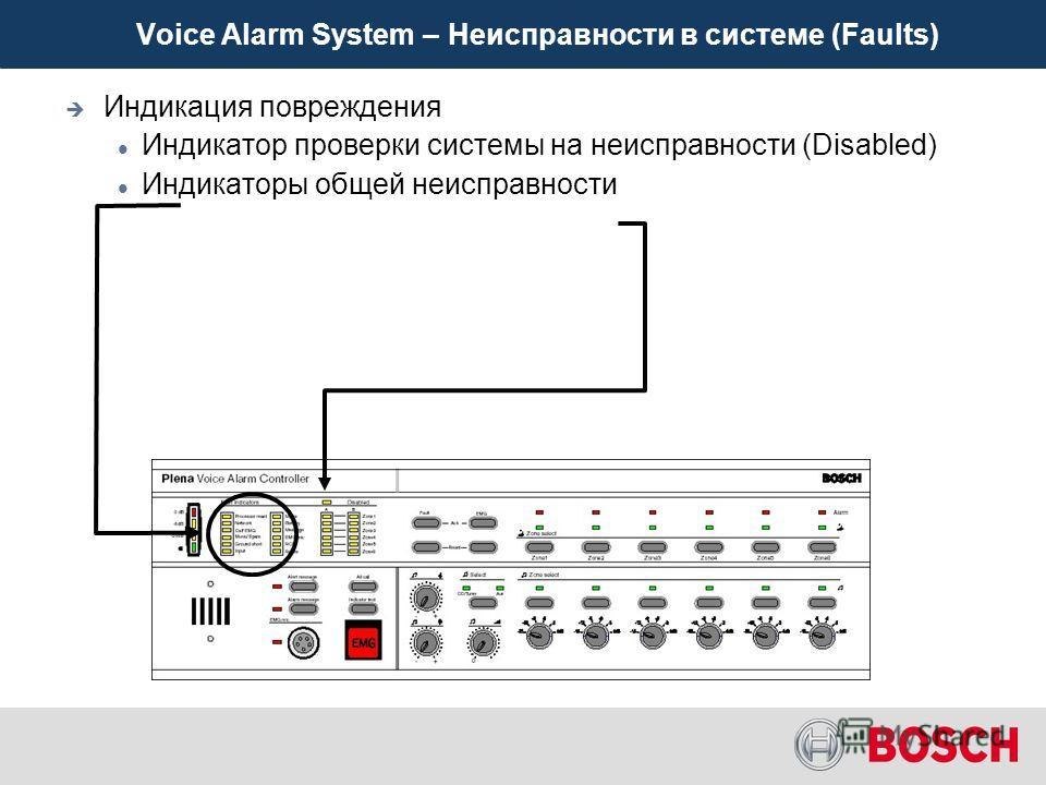 Voice Alarm System – Неисправности в системе (Faults) Индикация повреждения Индикатор проверки системы на неисправности (Disabled)