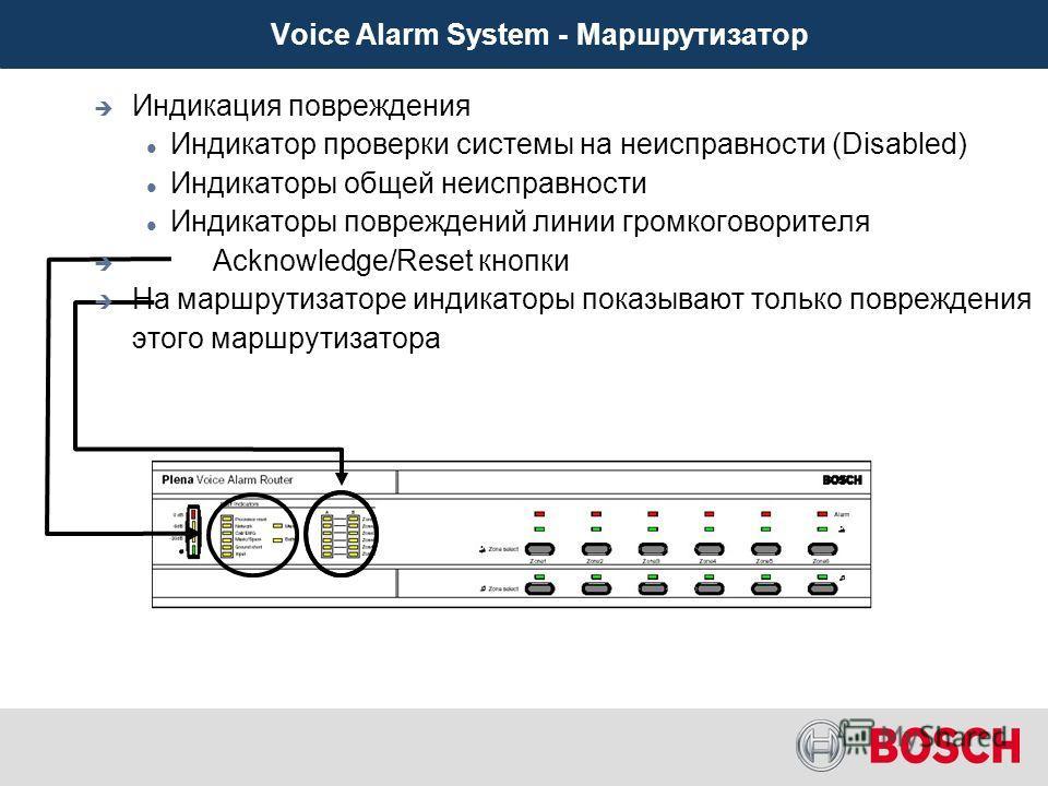 Voice Alarm System – Неисправности в системе (Faults) Индикация повреждения Индикатор проверки системы на неисправности (Disabled) Индикаторы общей неисправности Индикаторы повреждений линии громкоговорителя Acknowledge/Reset кнопки