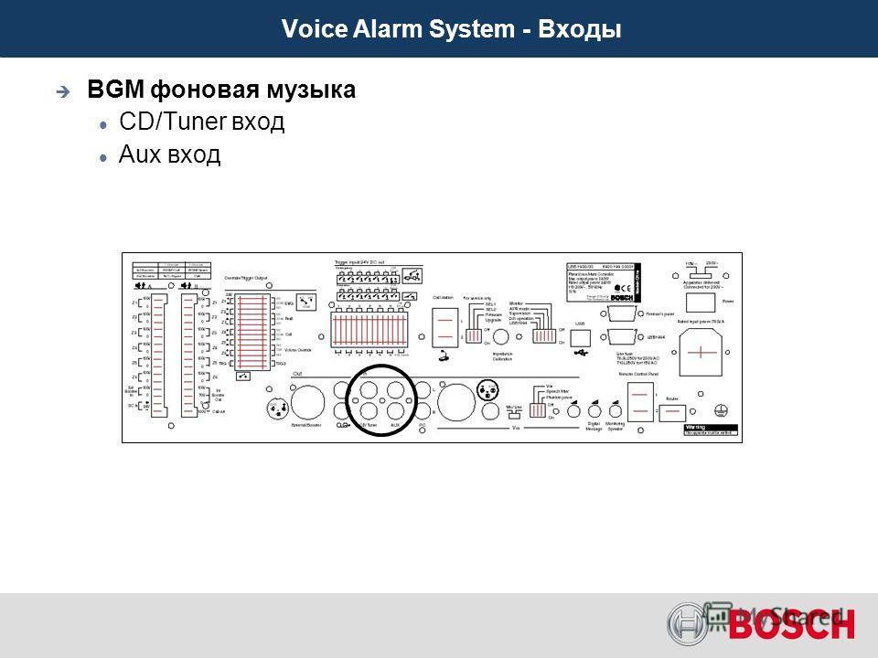 Voice Alarm System - Входы USB порт Подключение к ПК управления для … Конфигурирования системы Voice Alarm System Работе вызывной станции на ПК