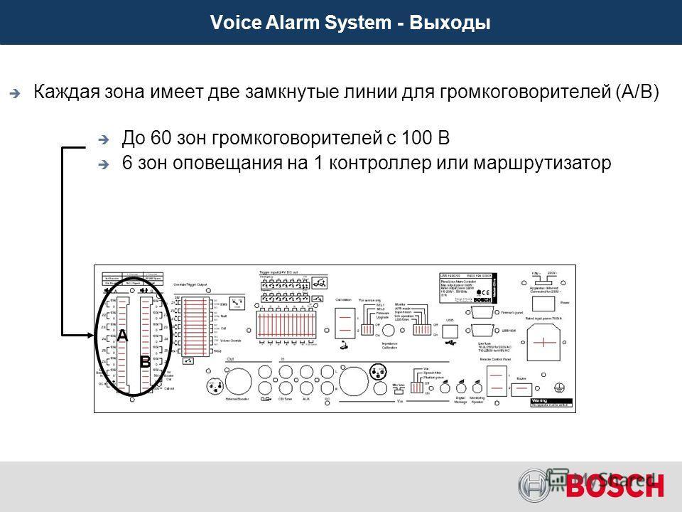 Базовая система Входы Выходы Функции Расширение системы Особенности оборудования системы Plena Voice Alarm System