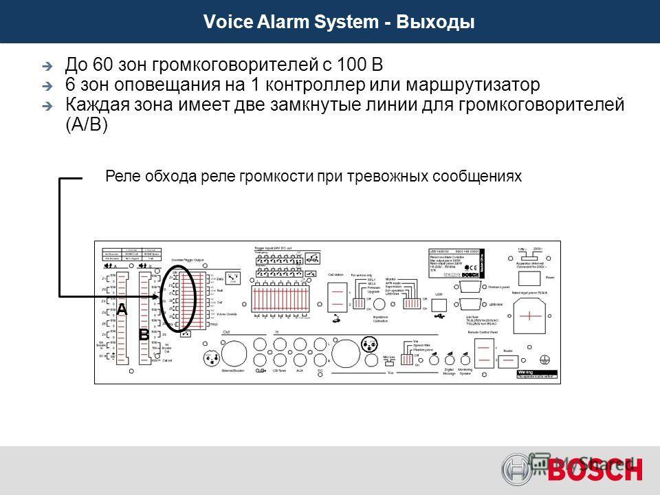 Voice Alarm System - Выходы A B Каждая зона имеет две замкнутые линии для громкоговорителей (A/B) До 60 зон громкоговорителей с 100 В 6 зон оповещания на 1 контроллер или маршрутизатор