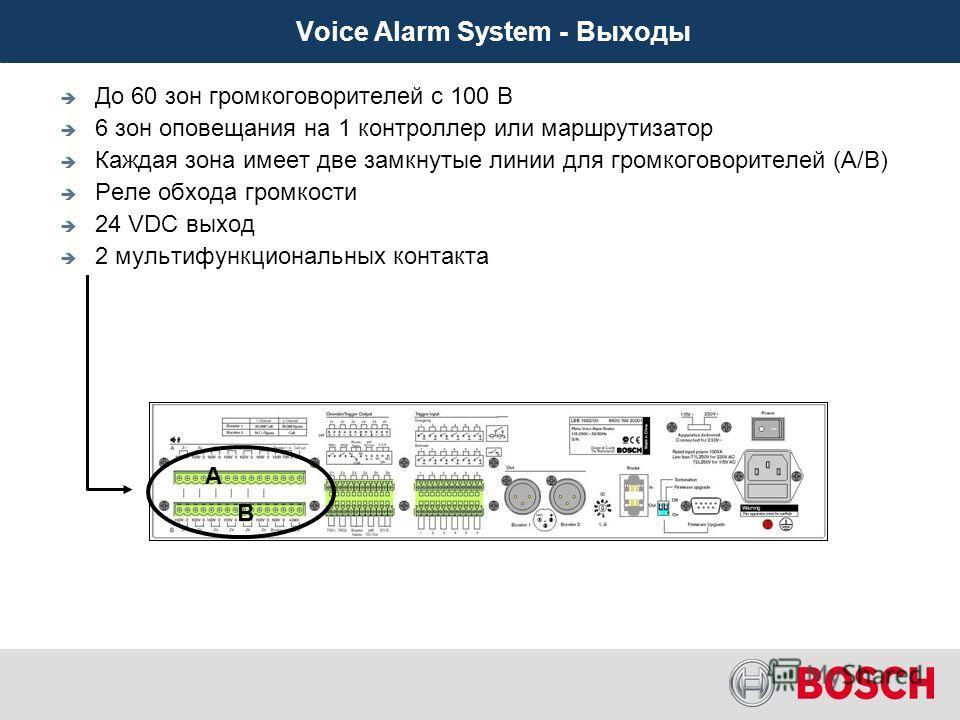 Tape выход До 60 зон громкоговорителей с 100 В 6 зон оповещания на 1 контроллер или маршрутизатор Каждая зона имеет две замкнутые линии для громкоговорителей (A/B) Реле обхода громкости A B 2 мультифункциональных контакта (пока не используются) 24 Vd