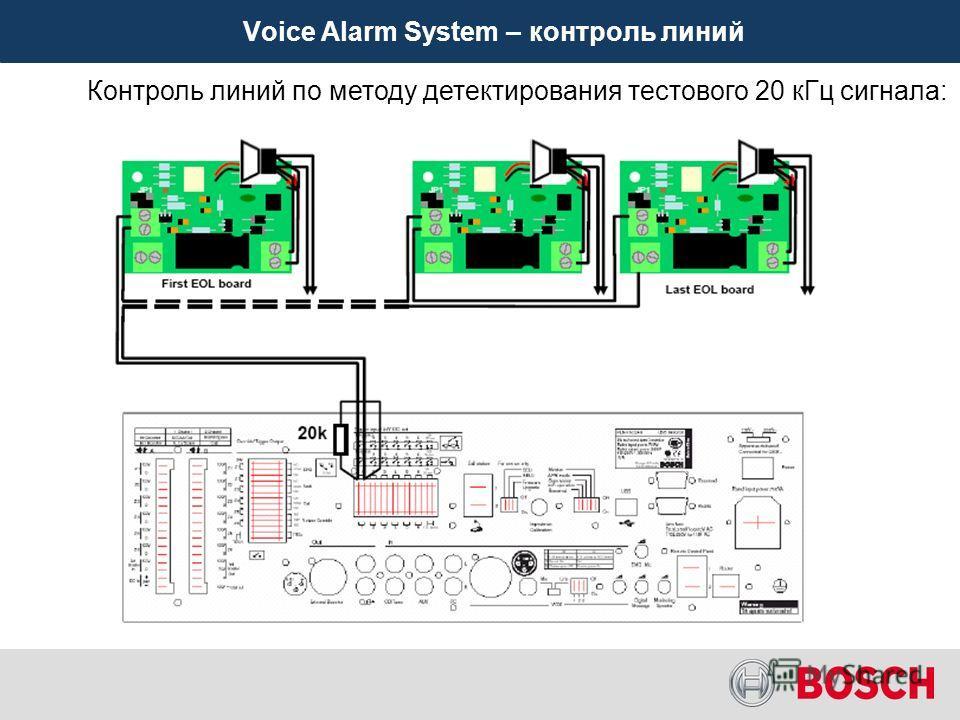 Voice Alarm System – контроль линий Контроль линий по методу детектирования тестового 20 кГц сигнала: Без прерывания музыки Требуется возвратный шлейф (срабатывание нормально замкнутого реле) Более точный метод, чем метод измерения импеданса Система