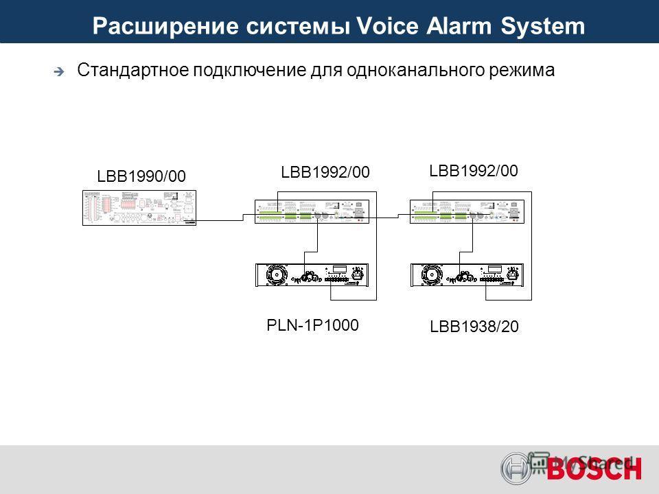 Больше зон (стандартное подключение) Расширение системы Voice Alarm System