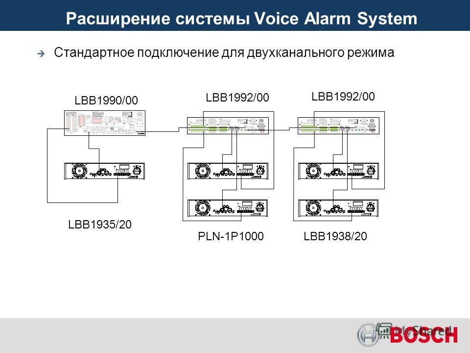 Voice Alarm System Стандартное подключение для одноканального режима LBB1990/00 PLN-1P1000 LBB1992/00 LBB1938/20