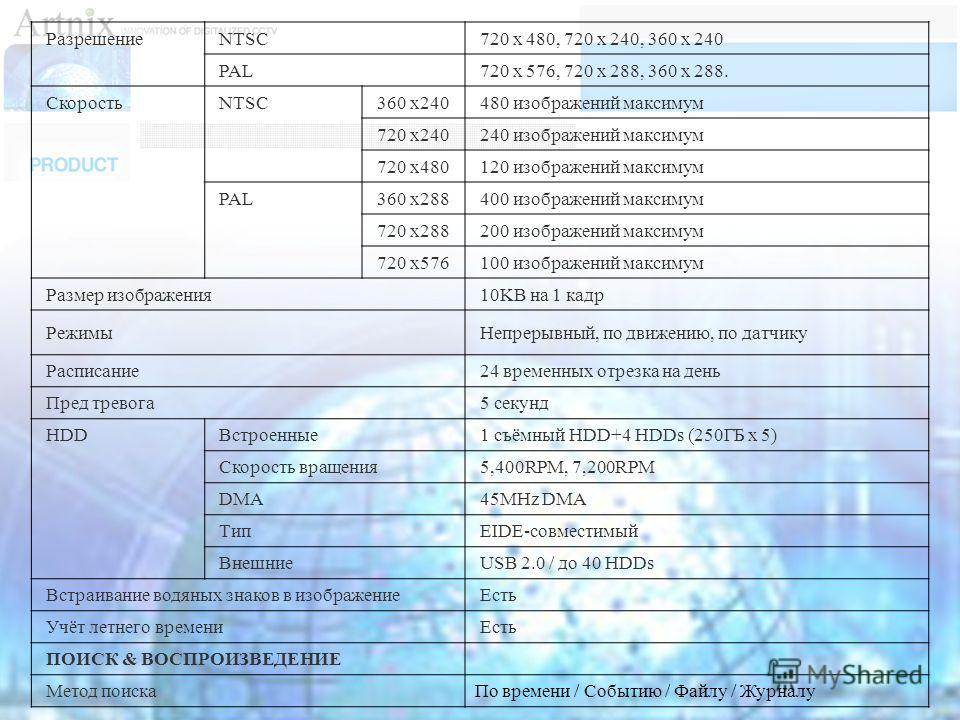 Разрешение NTSC 720 x 480, 720 x 240, 360 x 240 PAL 720 x 576, 720 x 288, 360 x 288. Скорость NTSC 360 x240 480 изображений максимум 720 x240 240 изображений максимум 720 x480 120 изображений максимум PAL 360 x288 400 изображений максимум 720 x288 20