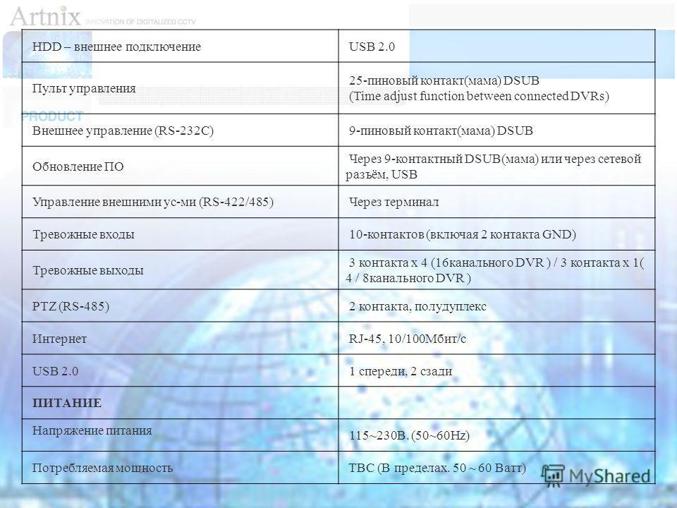 HDD – внешнее подключение USB 2.0 Пульт управления 25-пиновый контакт(мама) DSUB (Time adjust function between connected DVRs) Внешнее управление (RS-232C) 9-пиновый контакт(мама) DSUB Обновление ПО Через 9-контактный DSUB(мама) или через сетевой раз
