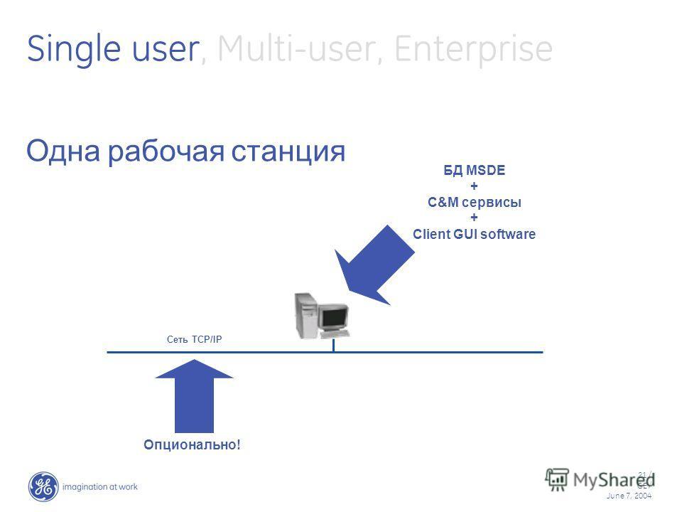 21 / GE / June 7, 2004 Single user, Multi-user, Enterprise Одна рабочая станция Сеть TCP/IP БД MSDE + C&M сервисы + Client GUI software Опционально!
