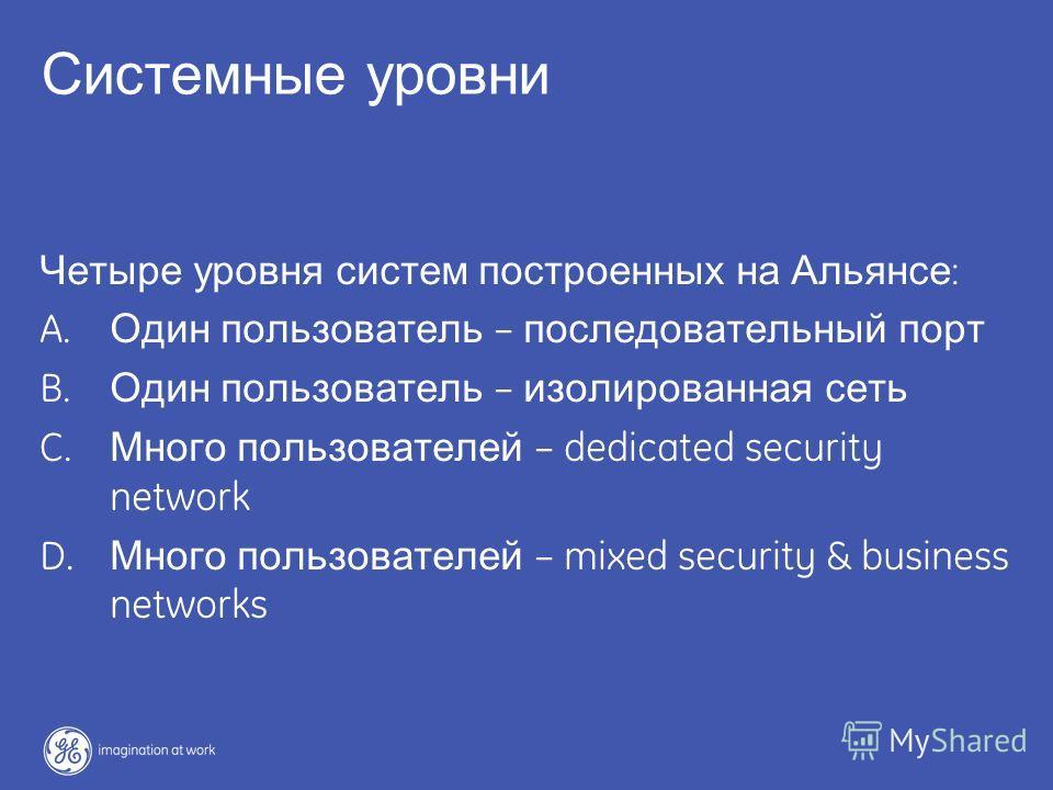24 / GE / June 7, 2004 Системные уровни Четыре уровня систем построенных на Альянсе : A.Один пользователь – последовательный порт B.Один пользователь – изолированная сеть C.Много пользователей – dedicated security network D.Много пользователей – mixe