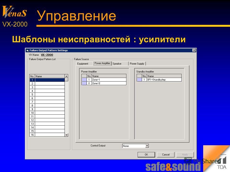 Background Design: Torsten Kranz V V ena s VX-2000 24 Управление Шаблоны неисправностей : усилители