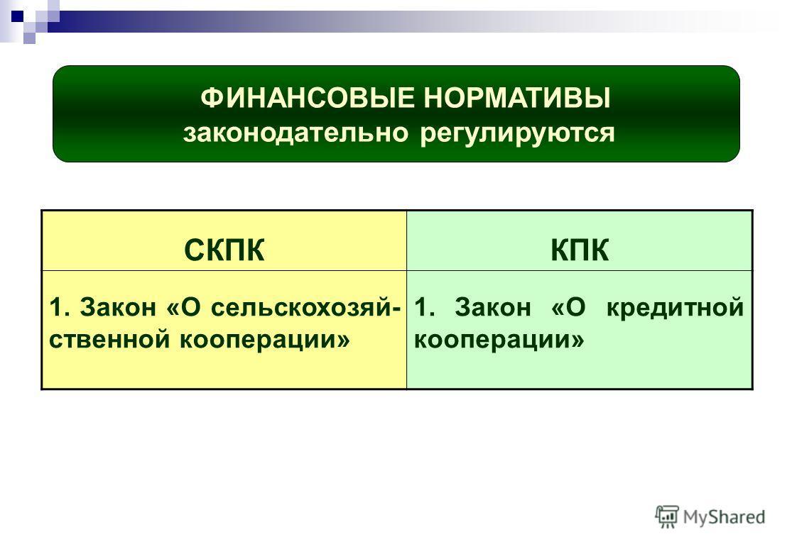 ФИНАНСОВЫЕ НОРМАТИВЫ законодательно регулируются СКПККПК 1. Закон «О сельскохозяй- ственной кооперации» 1. Закон «О кредитной кооперации»