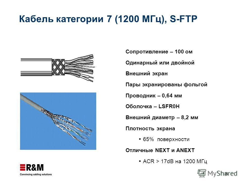 16 Кабель категории 7 (1200 МГц), S-FTP Сопротивление – 100 ом Одинарный или двойной Внешний экран Пары экранированы фольгой Проводник – 0,64 мм Оболочка – LSFR0H Внешний диаметр – 8,2 мм Плотность экрана 65% поверхности Отличные NEXT и ANEXT ACR > 1