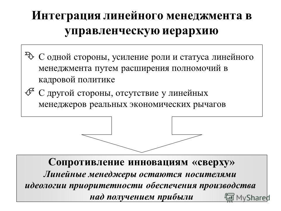 Интеграция линейного менеджмента в управленческую иерархию С одной стороны, усиление роли и статуса линейного менеджмента путем расширения полномочий в кадровой политике С другой стороны, отсутствие у линейных менеджеров реальных экономических рычаго