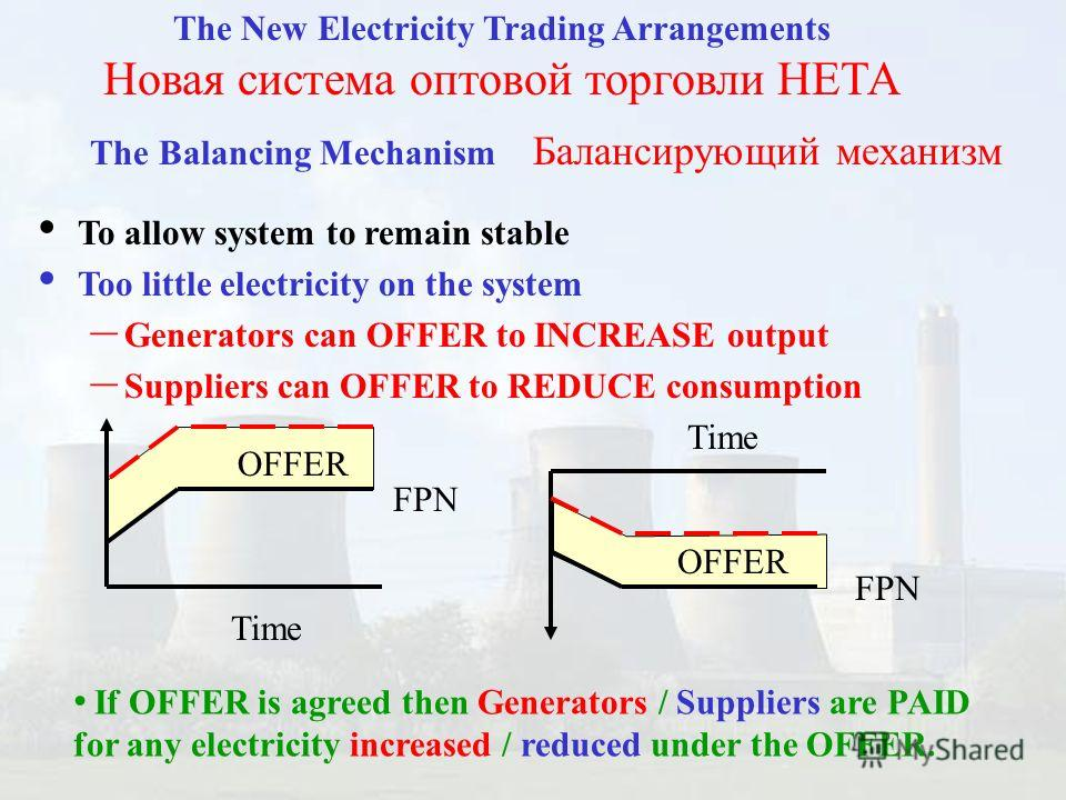 The Balancing Mechanism Балансирующий механизм The New Electricity Trading Arrangements Новая система оптовой торговли НЕТА To allow system to remain stable Too little electricity on the system – Generators can OFFER to INCREASE output – Suppliers ca
