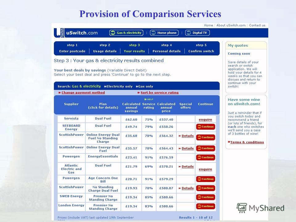 Provision of Comparison Services