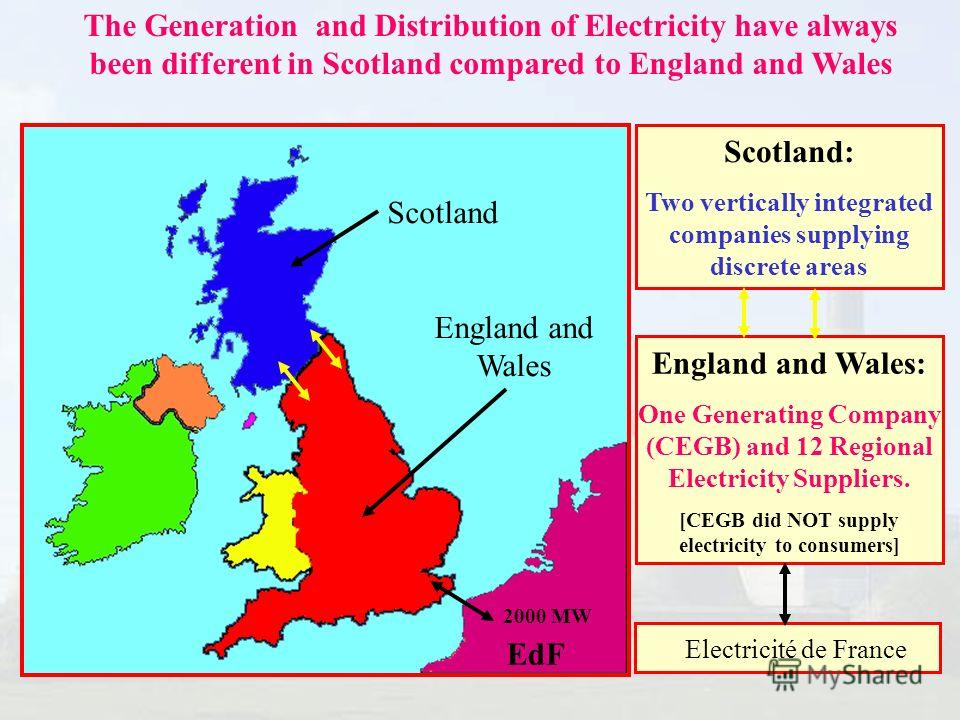 The Generation and Distribution of Electricity have always been different in Scotland compared to England and Wales Scotland Scotland: Two vertically integrated companies supplying discrete areas England and Wales England and Wales: One Generating Co