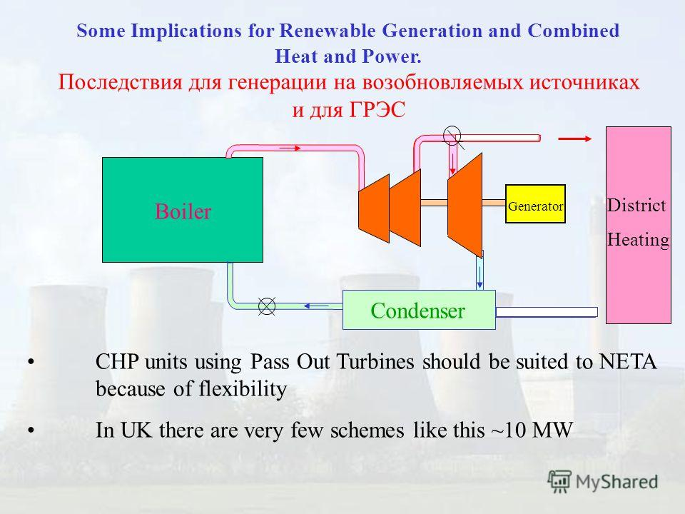 Some Implications for Renewable Generation and Combined Heat and Power. Последствия для генерации на возобновляемых источниках и для ГРЭС Generator Boiler Condenser CHP units using Pass Out Turbines should be suited to NETA because of flexibility In