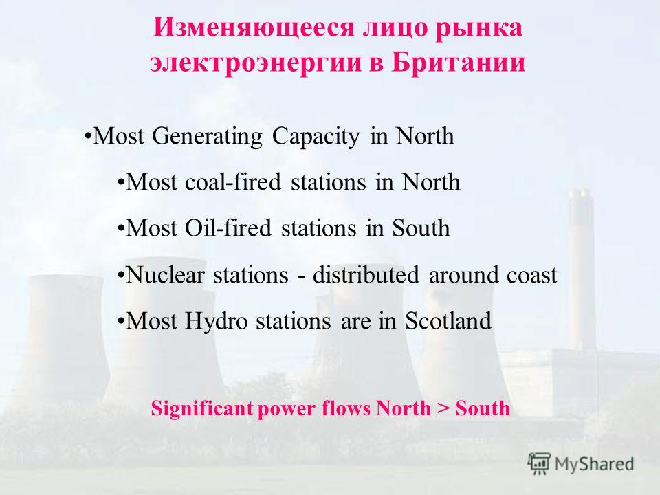 Most Generating Capacity in North Most coal-fired stations in North Most Oil-fired stations in South Nuclear stations - distributed around coast Most Hydro stations are in Scotland Изменяющееся лицо рынка электроэнергии в Британии Significant power f