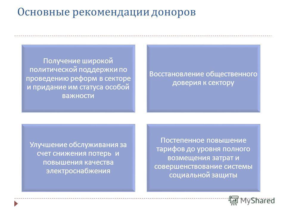Основные рекомендации доноров Получение широкой политической поддержки по проведению реформ в секторе и придание им статуса особой важности Восстановление общественного доверия к сектору Улучшение обслуживания за счет снижения потерь и повышения каче
