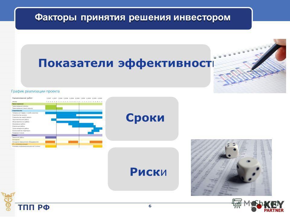 Показатели эффективности Сроки Риски Факторы принятия решения инвестором 66 ТПП РФ