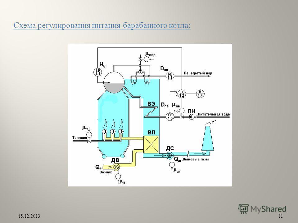 15.12.201311 Схема регулирования питания барабанного котла: