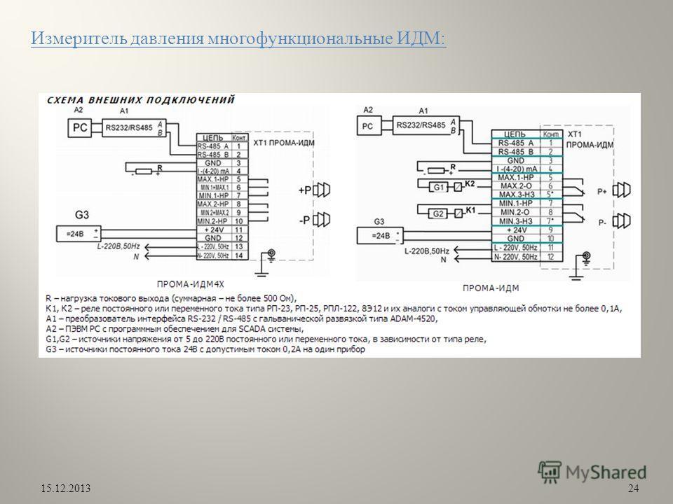 15.12.201324 Измеритель давления многофункциональные ИДМ: